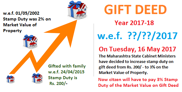 Hike in Stamp Duty Gifting to family in Maharashtra